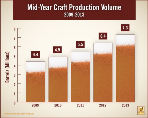 craft-beer-chart[1]