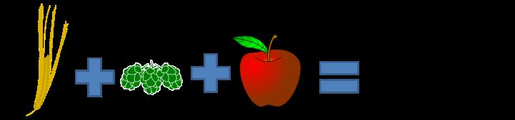 Equals Graf